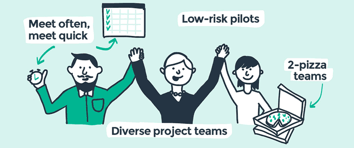 Assign PR team workflow project teams