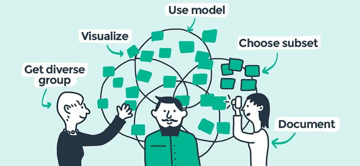 Map PR workflow