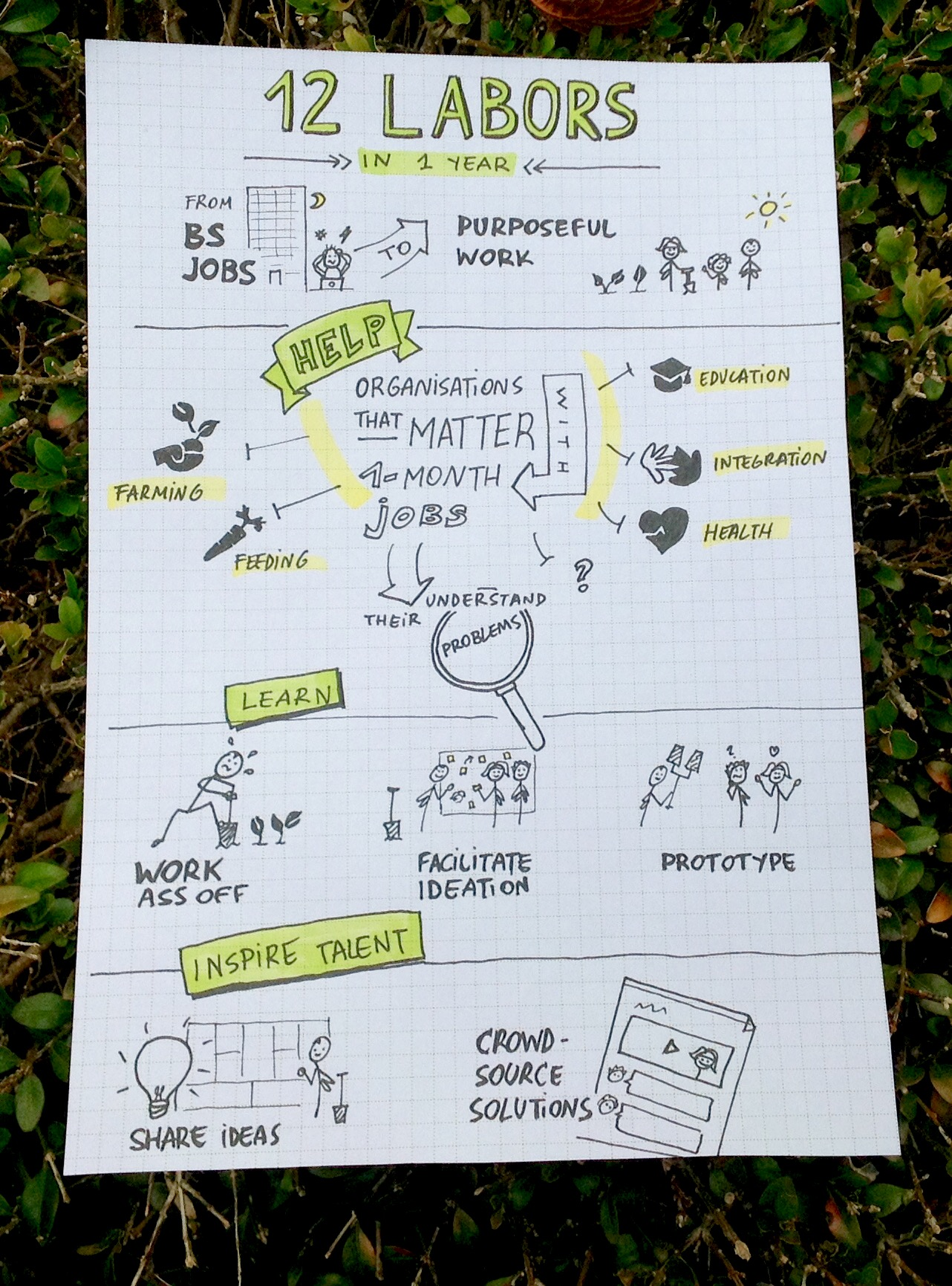 Social sabbatical overview