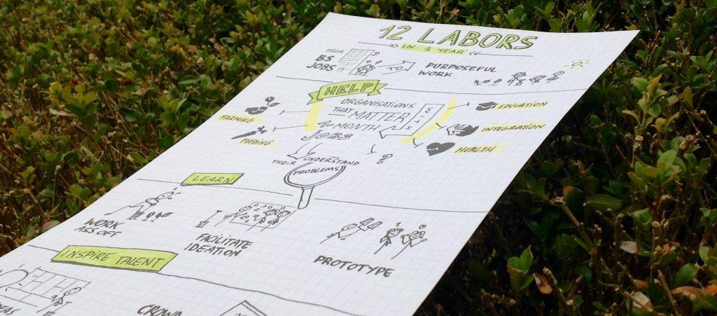 A social sabbatical in service design