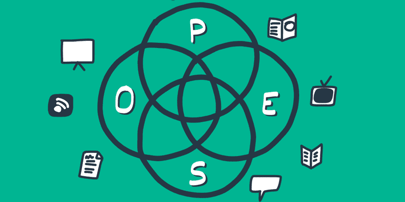 PESO model planning